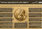 ۱۱ حقیقت جالب درباره جایزه نوبل